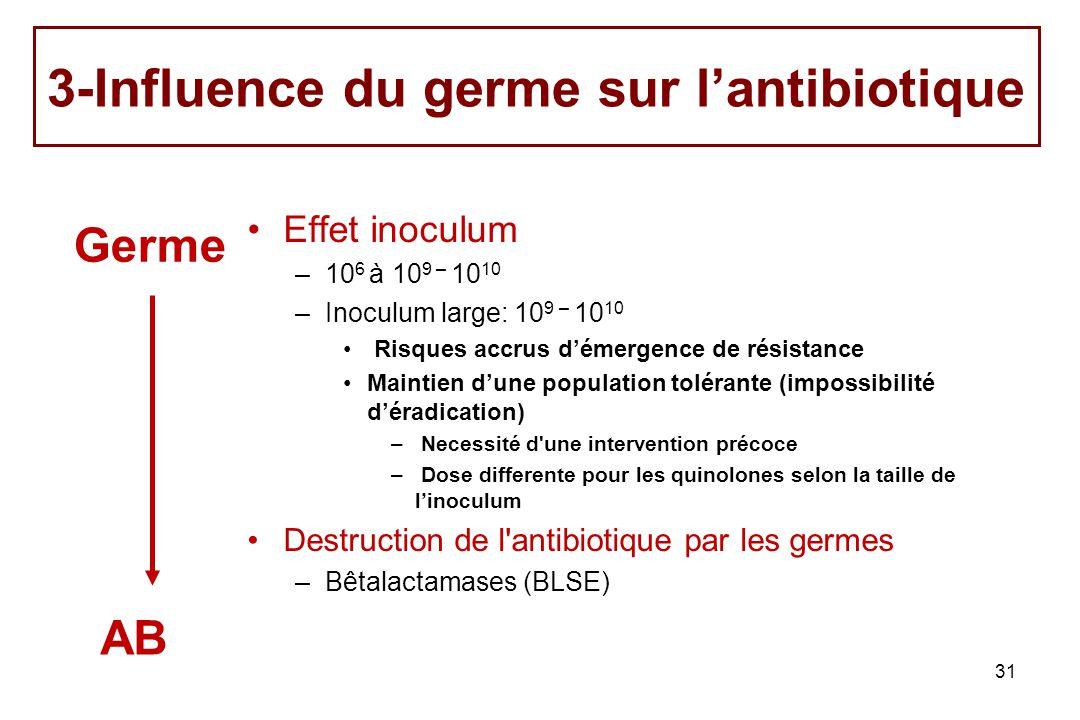 31 Effet inoculum –10 6 à 10 9 – 10 10 –Inoculum large: 10 9 – 10 10 Risques accrus démergence de résistance Maintien dune population tolérante (impos