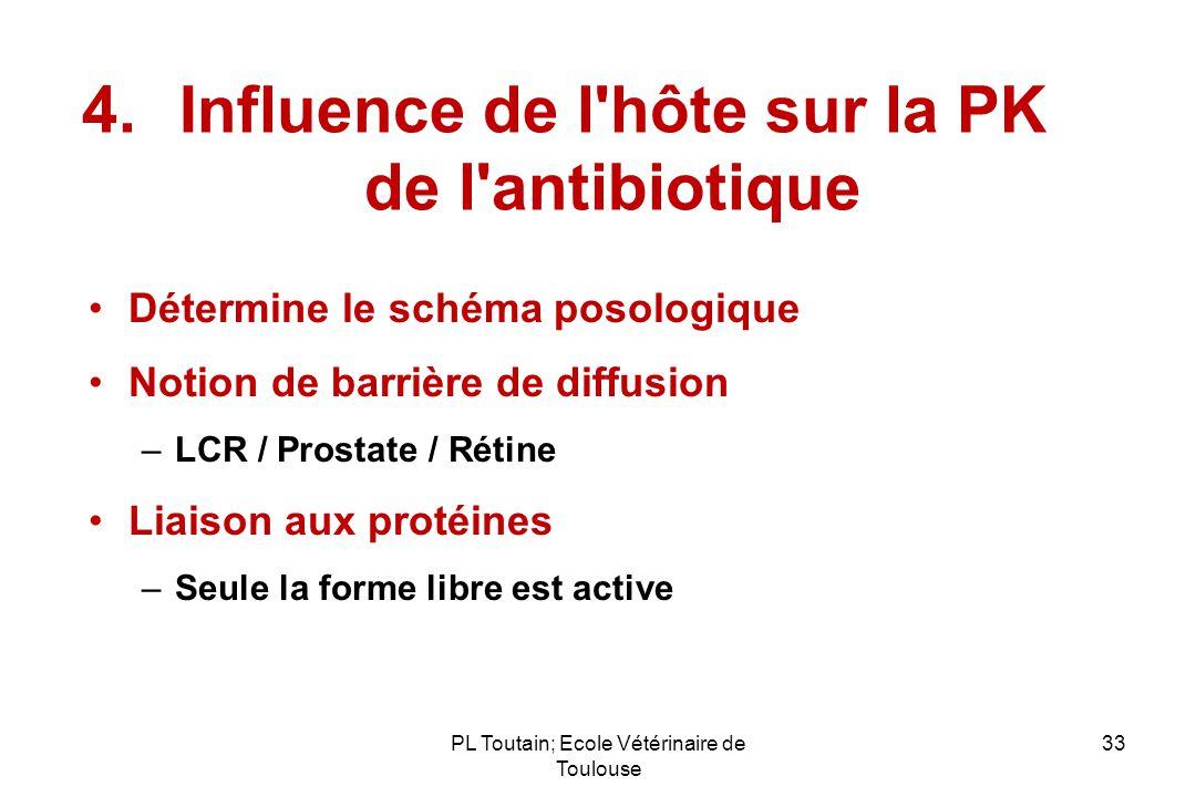 PL Toutain; Ecole Vétérinaire de Toulouse 33 4.Influence de l'hôte sur la PK de l'antibiotique Détermine le schéma posologique Notion de barrière de d