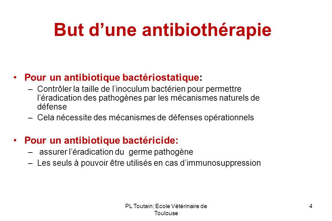PL Toutain; Ecole Vétérinaire de Toulouse 4 But dune antibiothérapie Pour un antibiotique bactériostatique: –Contrôler la taille de linoculum bactérie
