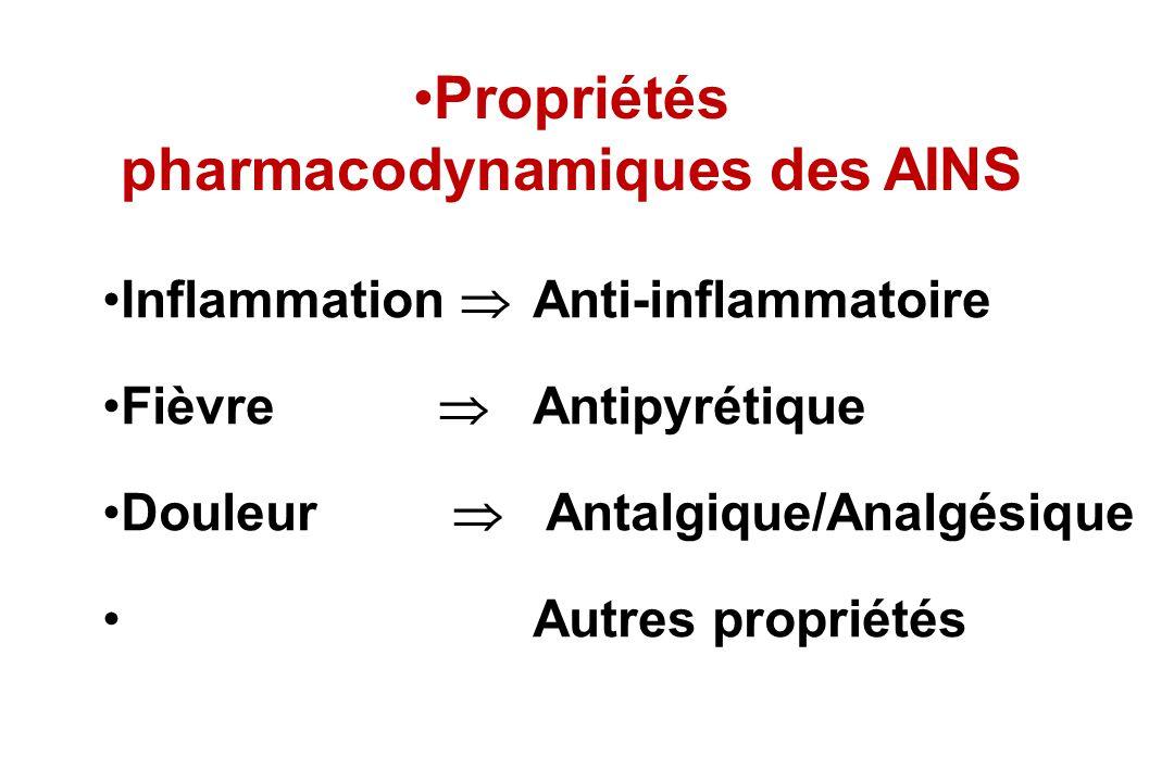 Propriétés pharmacodynamiques des AINS Inflammation Anti-inflammatoire Fièvre Antipyrétique Douleur Antalgique/Analgésique Autres propriétés