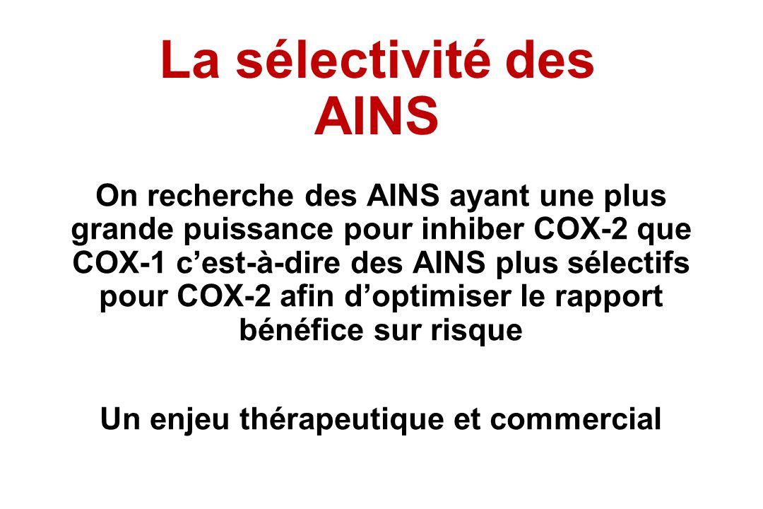 La sélectivité des AINS On recherche des AINS ayant une plus grande puissance pour inhiber COX-2 que COX-1 cest-à-dire des AINS plus sélectifs pour CO