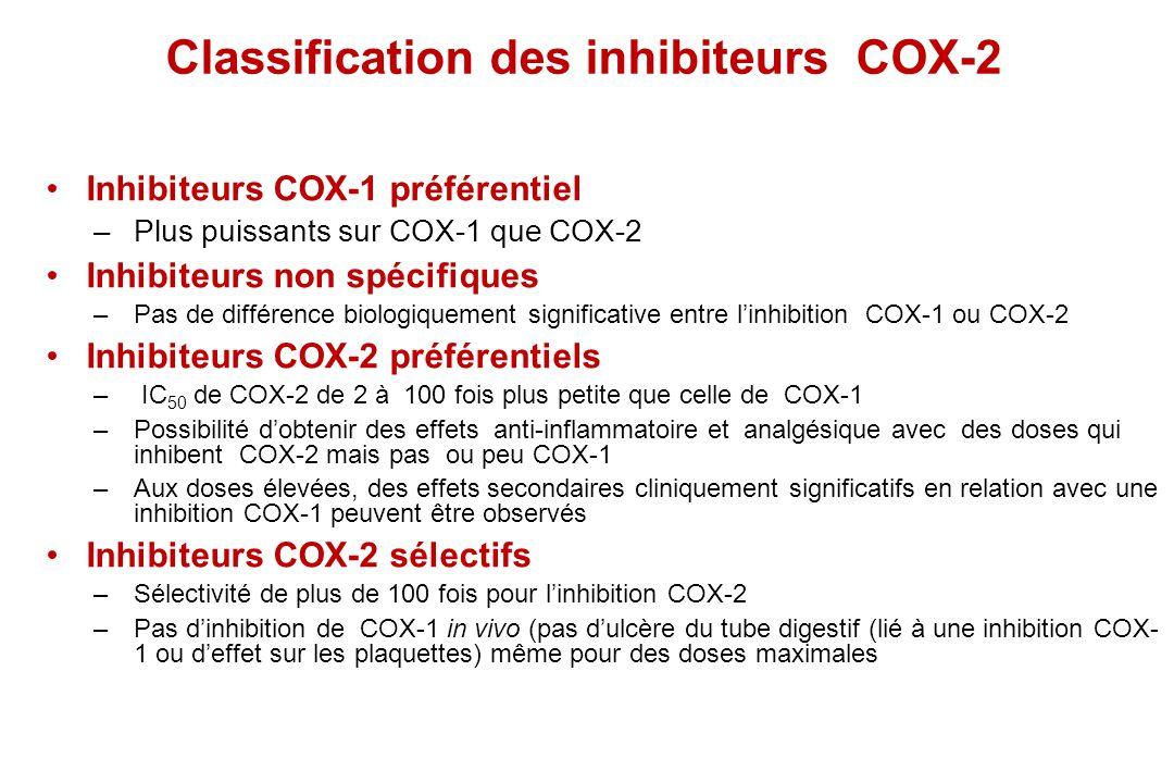 Classification des inhibiteurs COX-2 Inhibiteurs COX-1 préférentiel –Plus puissants sur COX-1 que COX-2 Inhibiteurs non spécifiques –Pas de différence