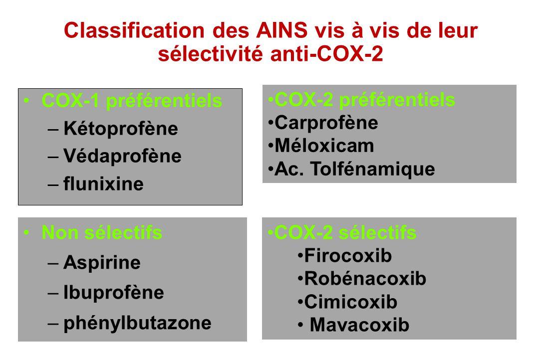 Classification des AINS vis à vis de leur sélectivité anti-COX-2 COX-1 préférentiels –Kétoprofène –Védaprofène –flunixine Non sélectifs –Aspirine –Ibu