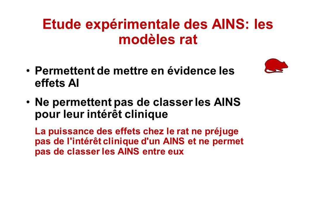 Etude expérimentale des AINS: les modèles rat Permettent de mettre en évidence les effets AI Ne permettent pas de classer les AINS pour leur intérêt c