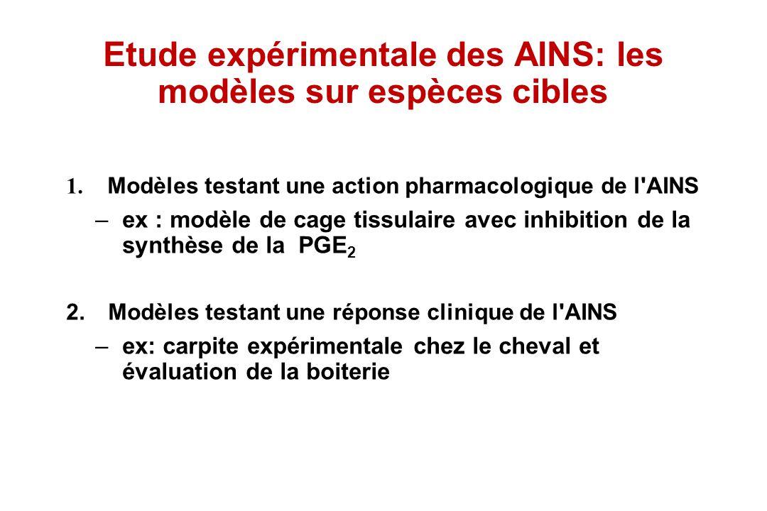 1. Modèles testant une action pharmacologique de l'AINS –ex : modèle de cage tissulaire avec inhibition de la synthèse de la PGE 2 2. Modèles testant