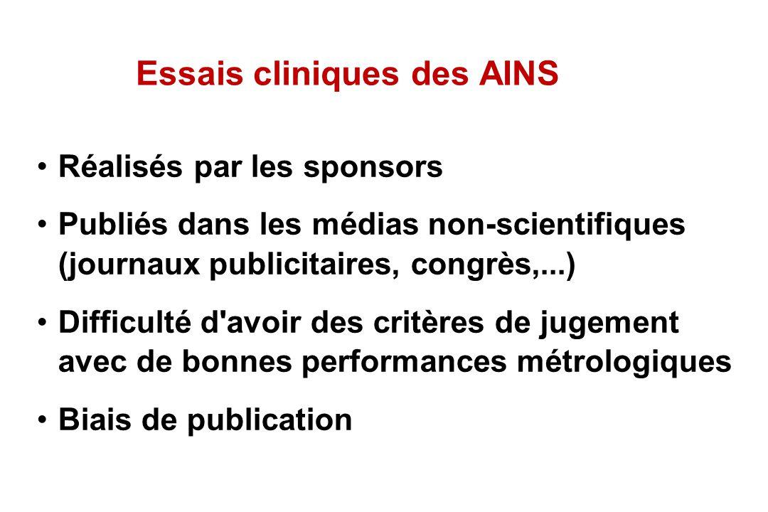 Essais cliniques des AINS Réalisés par les sponsors Publiés dans les médias non-scientifiques (journaux publicitaires, congrès,...) Difficulté d'avoir