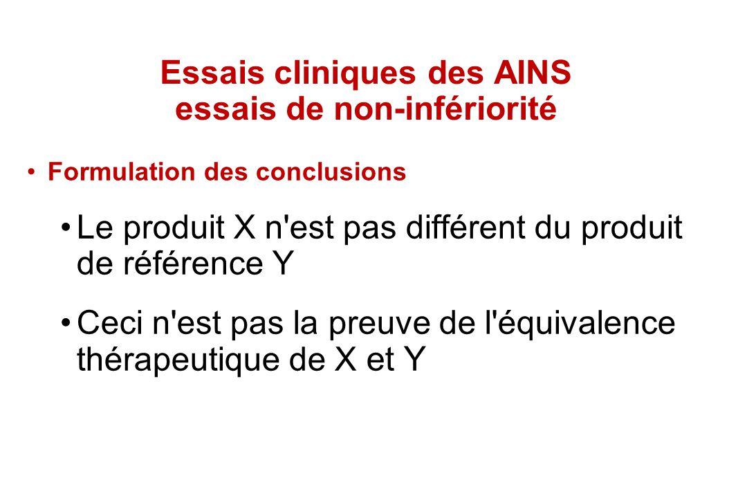 Essais cliniques des AINS essais de non-infériorité Formulation des conclusions Le produit X n'est pas différent du produit de référence Y Ceci n'est