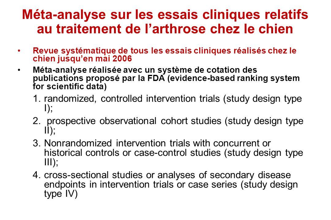 Revue systématique de tous les essais cliniques réalisés chez le chien jusquen mai 2006 Méta-analyse réalisée avec un système de cotation des publicat