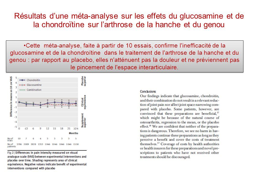 Résultats dune méta-analyse sur les effets du glucosamine et de la chondroïtine sur larthrose de la hanche et du genou Cette méta-analyse, faite à par