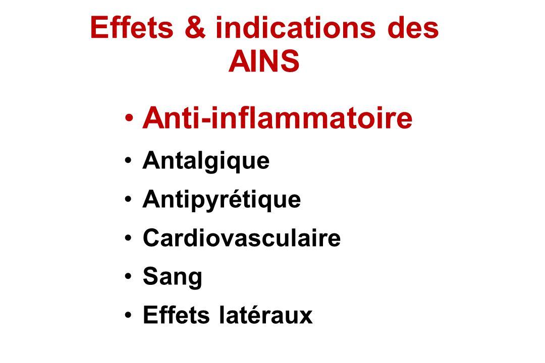 Effets & indications des AINS Anti-inflammatoire Antalgique Antipyrétique Cardiovasculaire Sang Effets latéraux