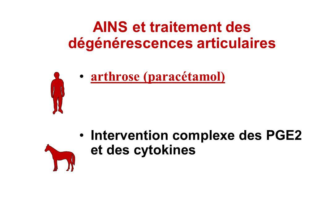 AINS et traitement des dégénérescences articulaires arthrose (paracétamol) Intervention complexe des PGE2 et des cytokines