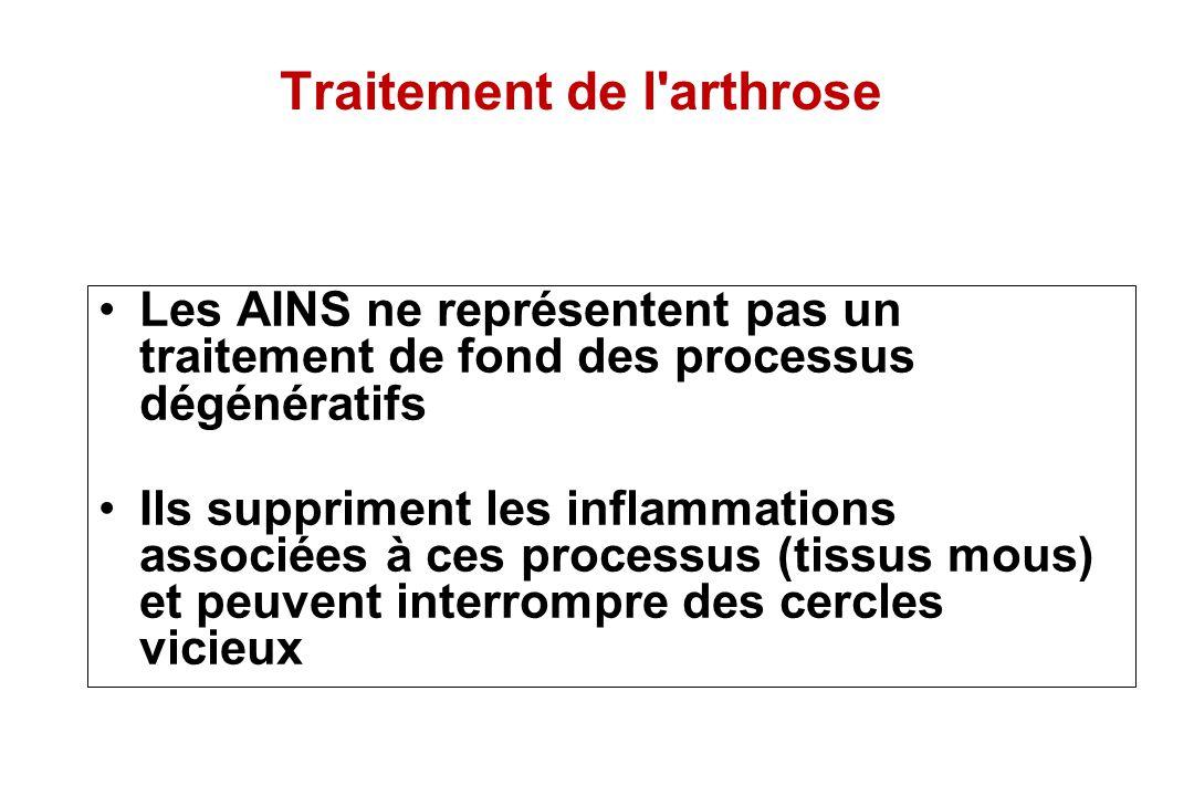 Traitement de l'arthrose Les AINS ne représentent pas un traitement de fond des processus dégénératifs Ils suppriment les inflammations associées à ce