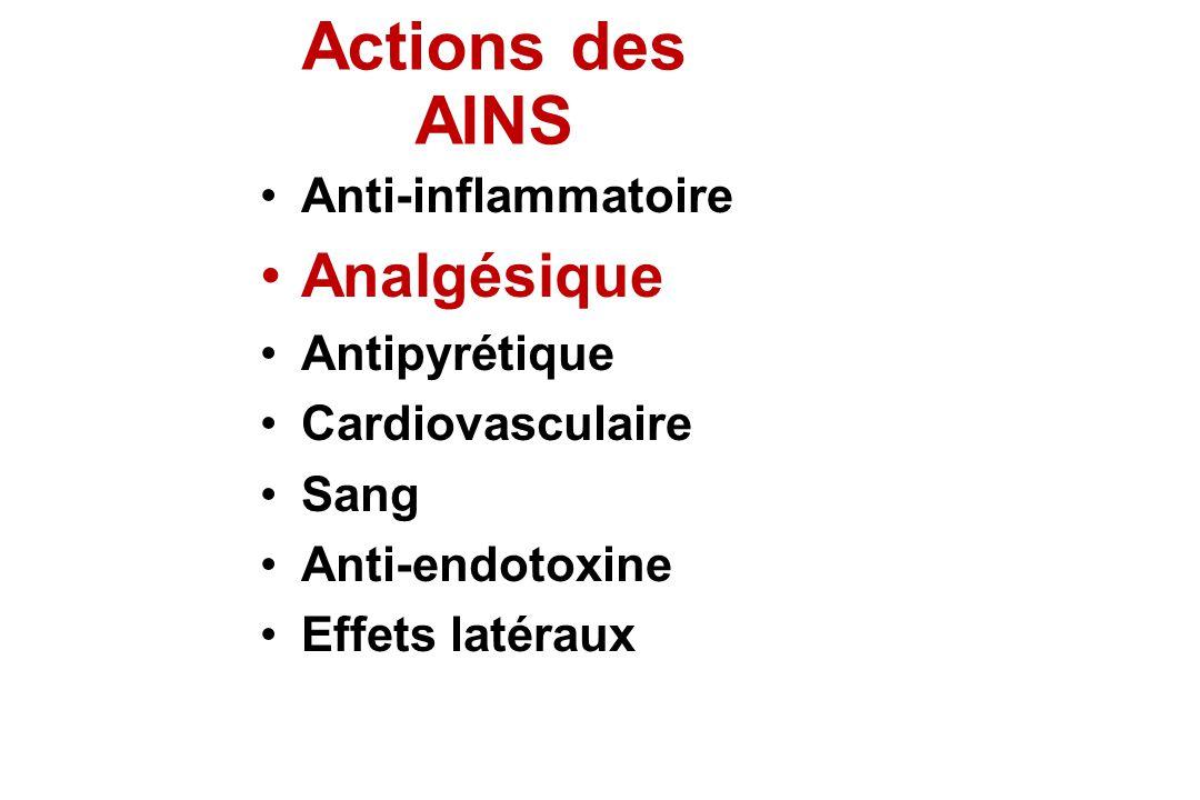 Actions des AINS Anti-inflammatoire Analgésique Antipyrétique Cardiovasculaire Sang Anti-endotoxine Effets latéraux