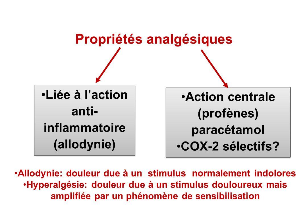 Propriétés analgésiques Liée à laction anti- inflammatoire (allodynie) Action centrale (profènes) paracétamol COX-2 sélectifs? Action centrale (profèn
