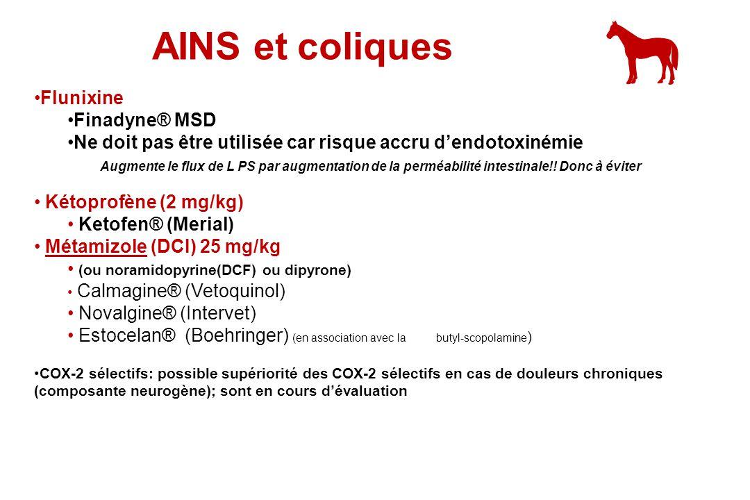 AINS et coliques Flunixine Finadyne® MSD Ne doit pas être utilisée car risque accru dendotoxinémie Augmente le flux de L PS par augmentation de la per