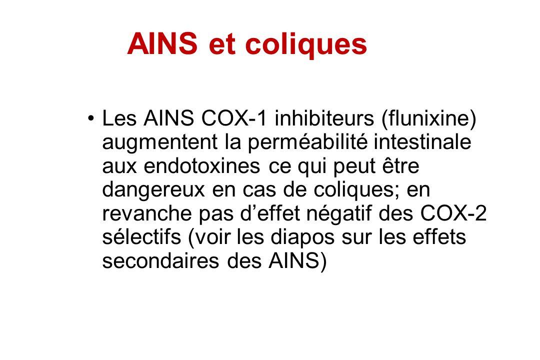 AINS et coliques Les AINS COX-1 inhibiteurs (flunixine) augmentent la perméabilité intestinale aux endotoxines ce qui peut être dangereux en cas de co
