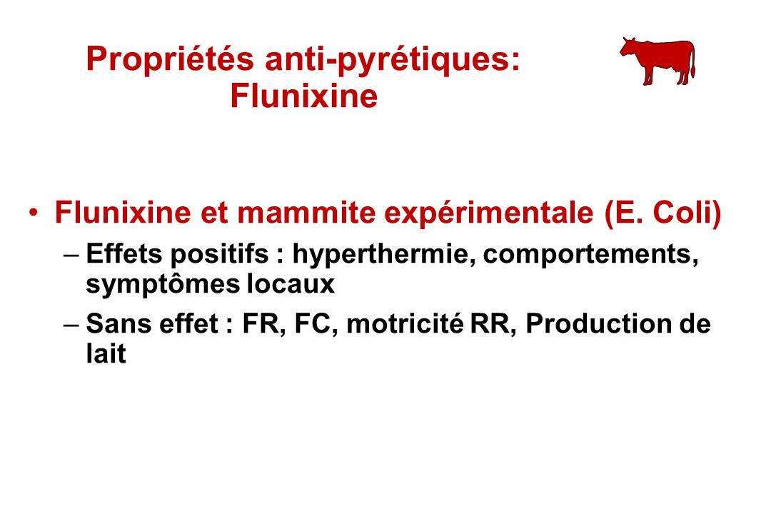 Propriétés anti-pyrétiques: Flunixine Flunixine et mammite expérimentale (E. Coli) –Effets positifs : hyperthermie, comportements, symptômes locaux –S