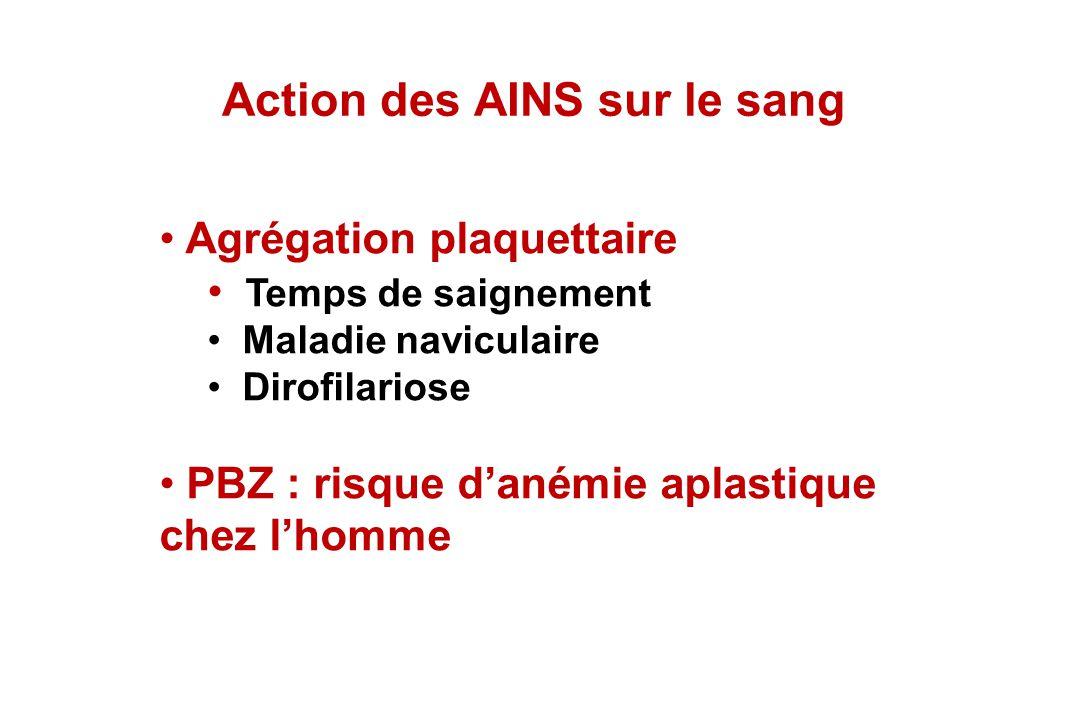 Action des AINS sur le sang Agrégation plaquettaire Temps de saignement Maladie naviculaire Dirofilariose PBZ : risque danémie aplastique chez lhomme