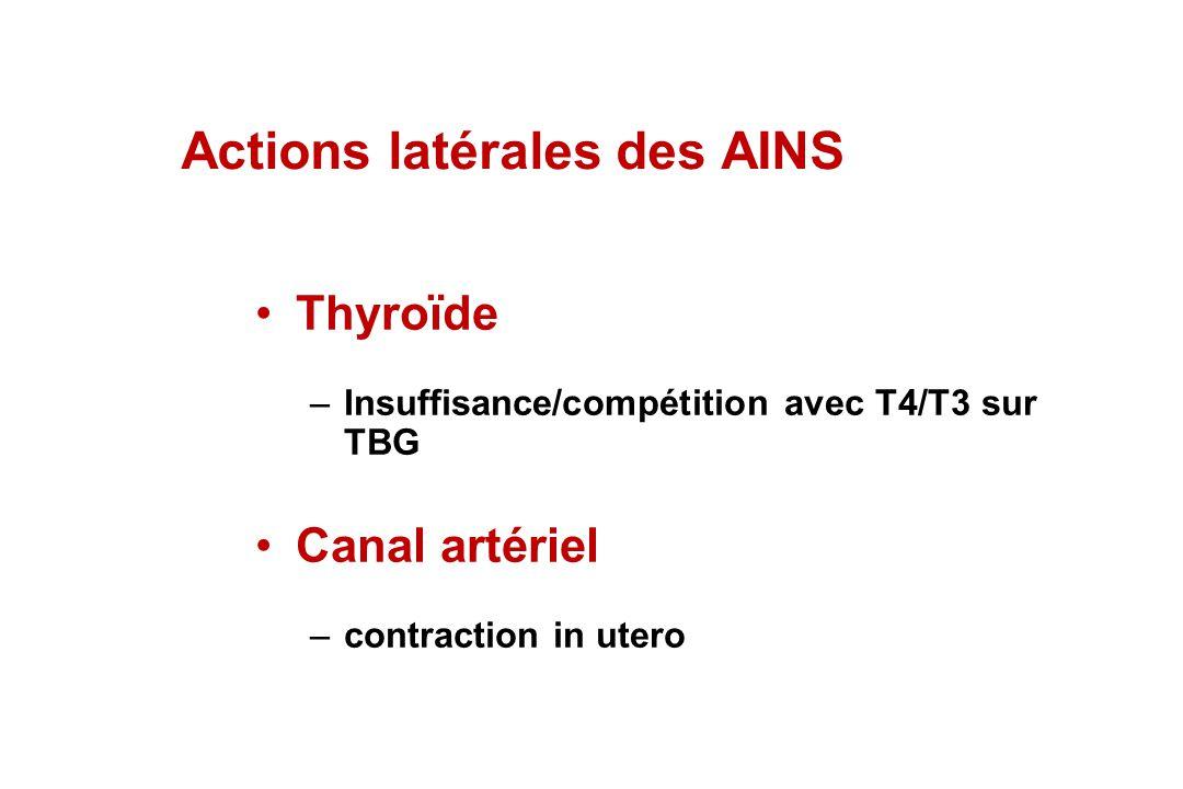 Actions latérales des AINS Thyroïde –Insuffisance/compétition avec T4/T3 sur TBG Canal artériel –contraction in utero