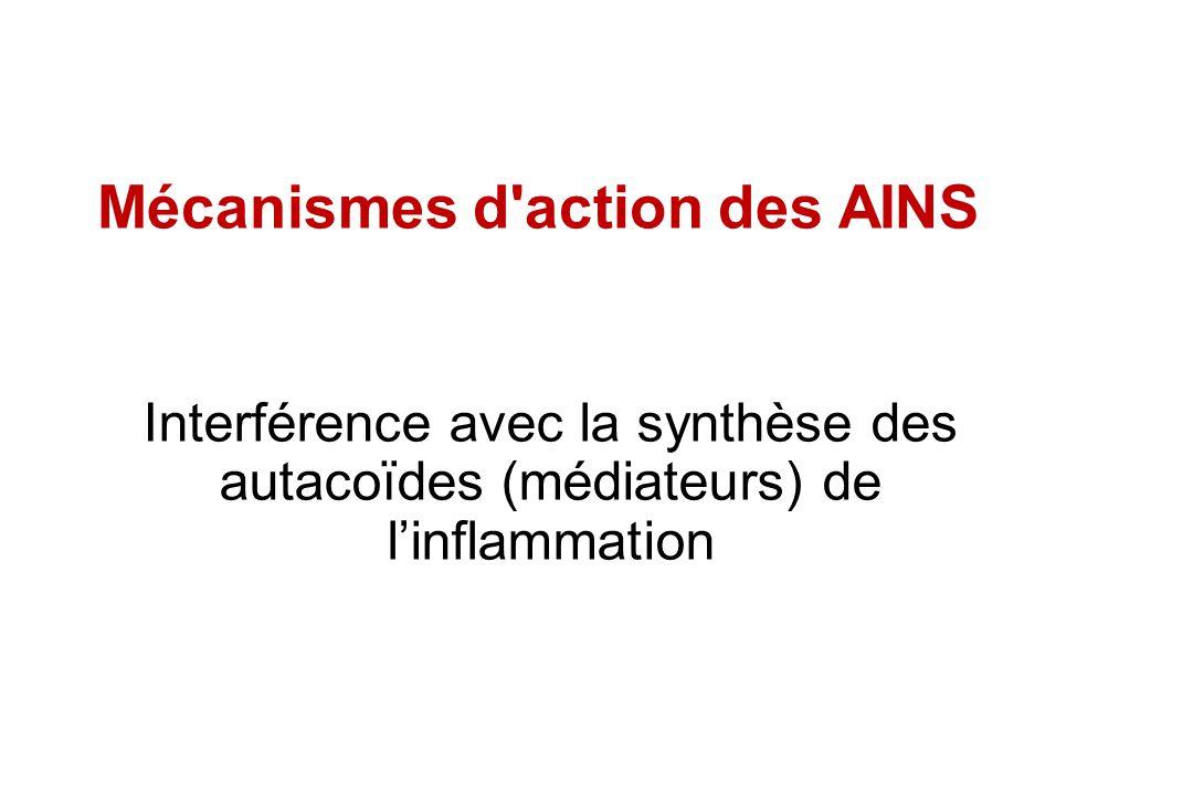 Interférence avec la synthèse des autacoïdes (médiateurs) de linflammation