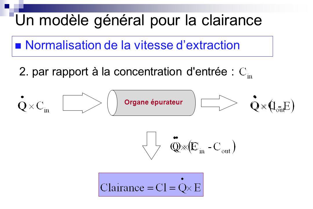 2. par rapport à la concentration d'entrée : Un modèle général pour la clairance Normalisation de la vitesse dextraction Organe épurateur