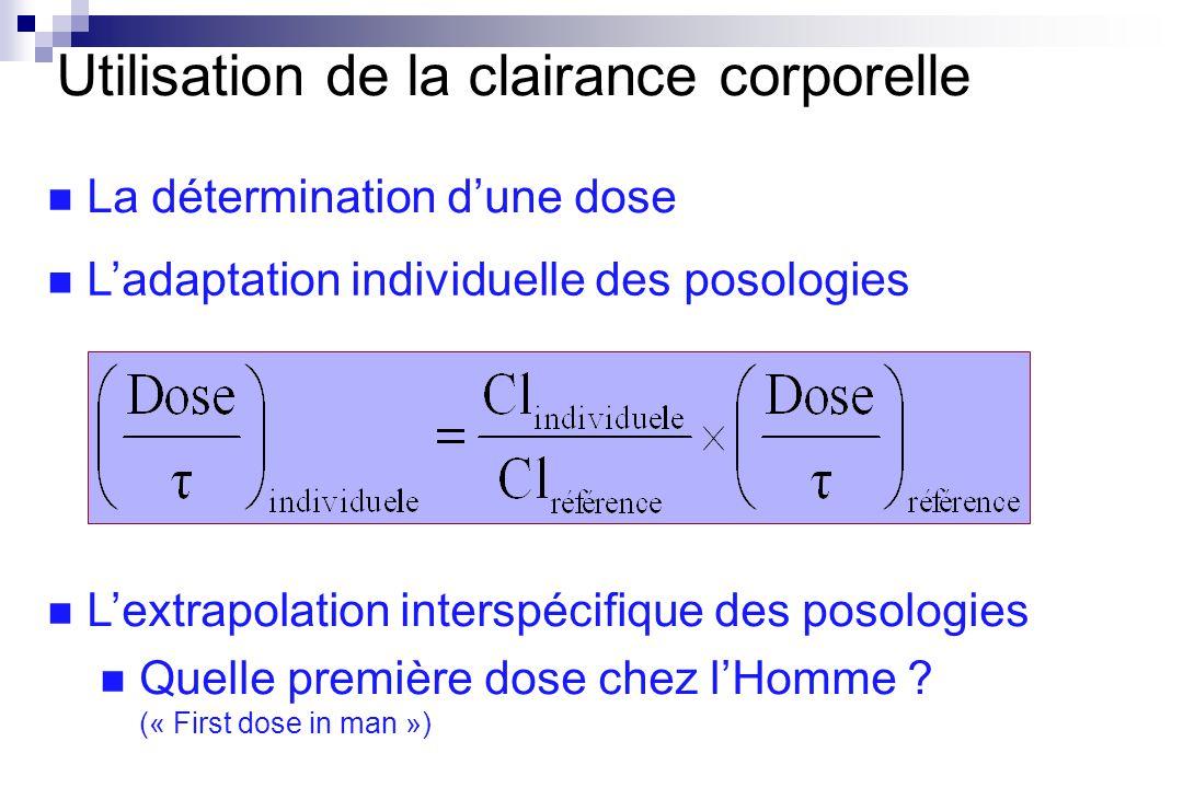 Utilisation de la clairance corporelle La détermination dune dose Ladaptation individuelle des posologies Lextrapolation interspécifique des posologie