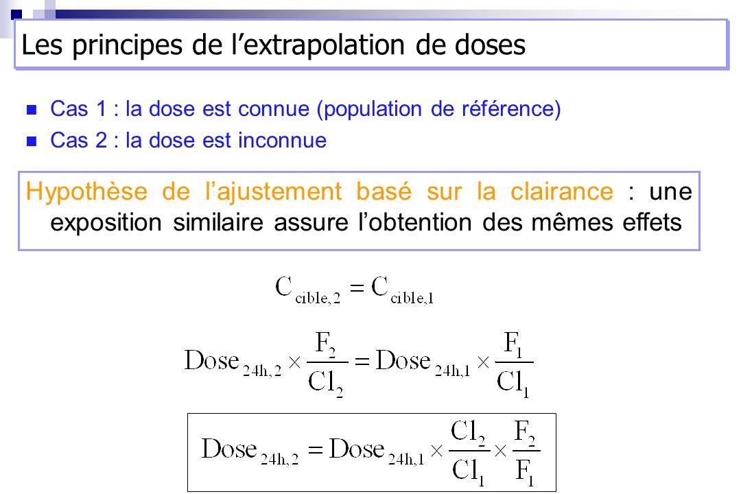 Les principes de lextrapolation de doses Cas 1 : la dose est connue (population de référence) Cas 2 : la dose est inconnue Hypothèse de lajustement ba