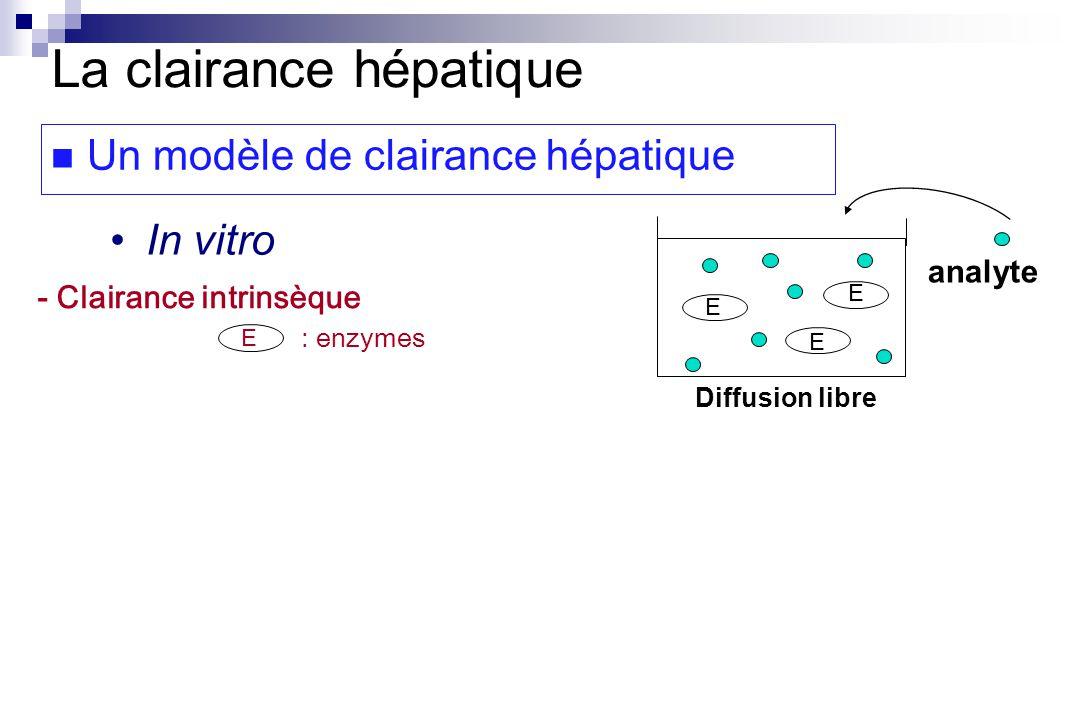 In vitro E : enzymes - Clairance intrinsèque Diffusion libre analyte E E E La clairance hépatique Un modèle de clairance hépatique