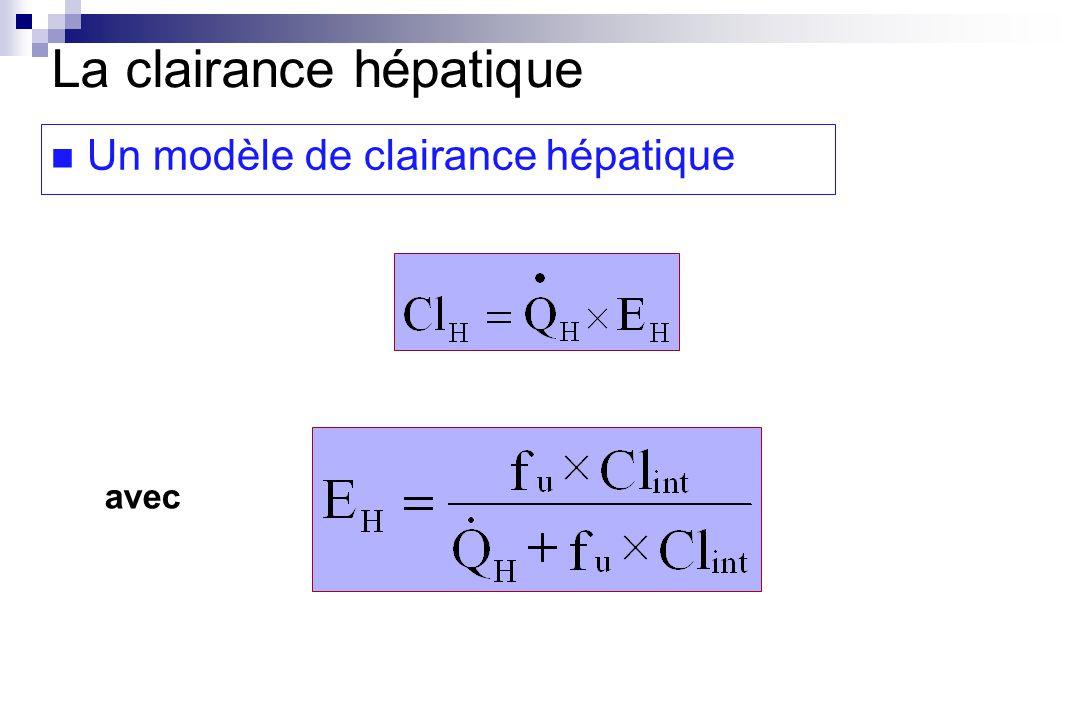 avec La clairance hépatique Un modèle de clairance hépatique
