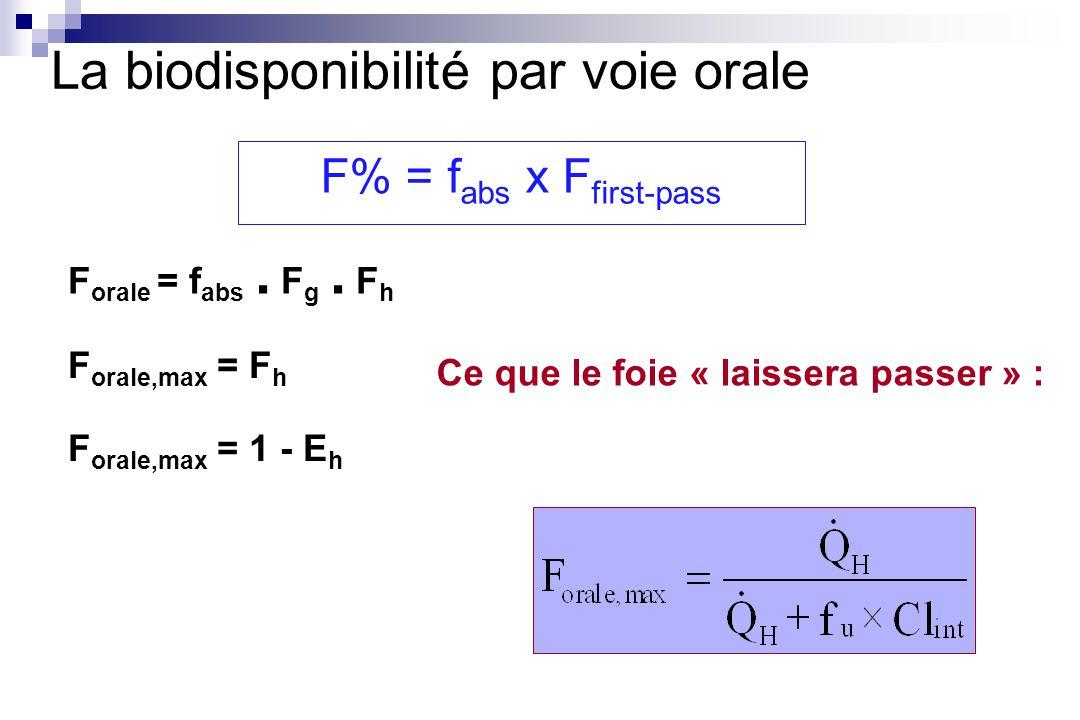 F orale,max = F h F orale,max = 1 - E h F orale = f abs.
