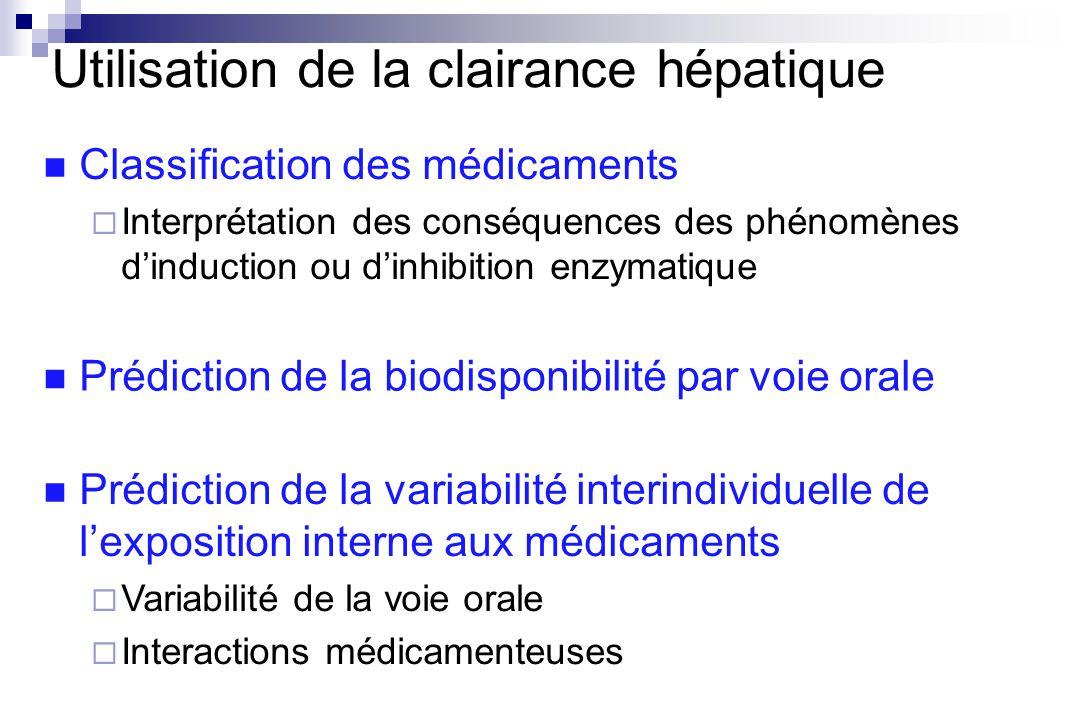 Utilisation de la clairance hépatique Classification des médicaments Interprétation des conséquences des phénomènes dinduction ou dinhibition enzymatique Prédiction de la biodisponibilité par voie orale Prédiction de la variabilité interindividuelle de lexposition interne aux médicaments Variabilité de la voie orale Interactions médicamenteuses
