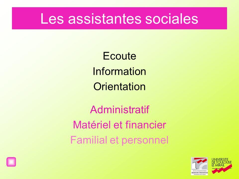 Les assistantes sociales Ecoute Information Orientation Administratif Matériel et financier Familial et personnel
