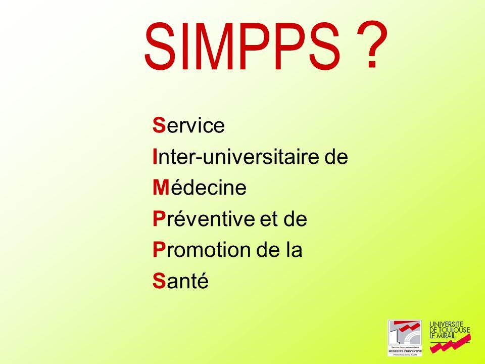 SIMPPS Service Inter-universitaire de Médecine Préventive et de Promotion de la Santé ?