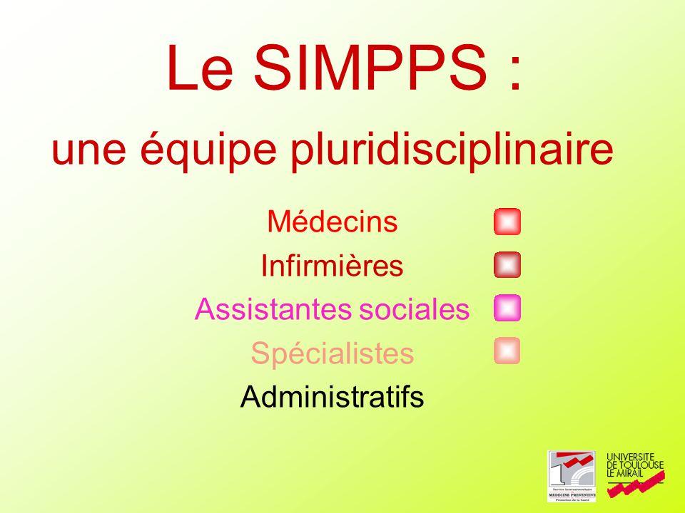Le SIMPPS : une équipe pluridisciplinaire Médecins Infirmières Assistantes sociales Spécialistes Administratifs