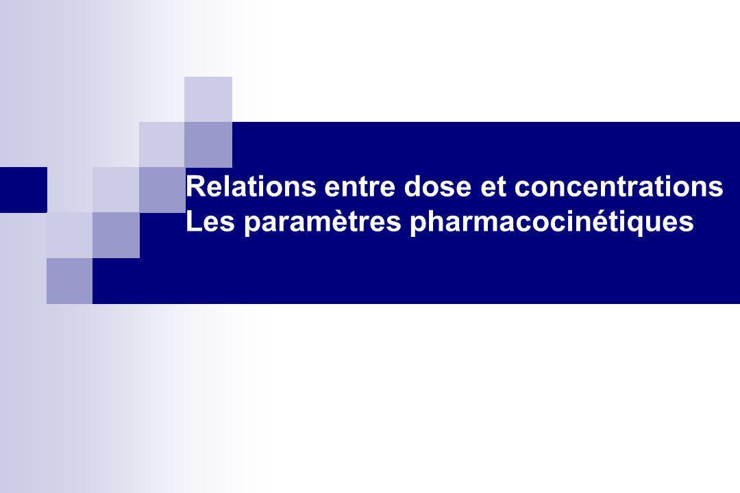 Relations entre dose et concentrations Les paramètres pharmacocinétiques
