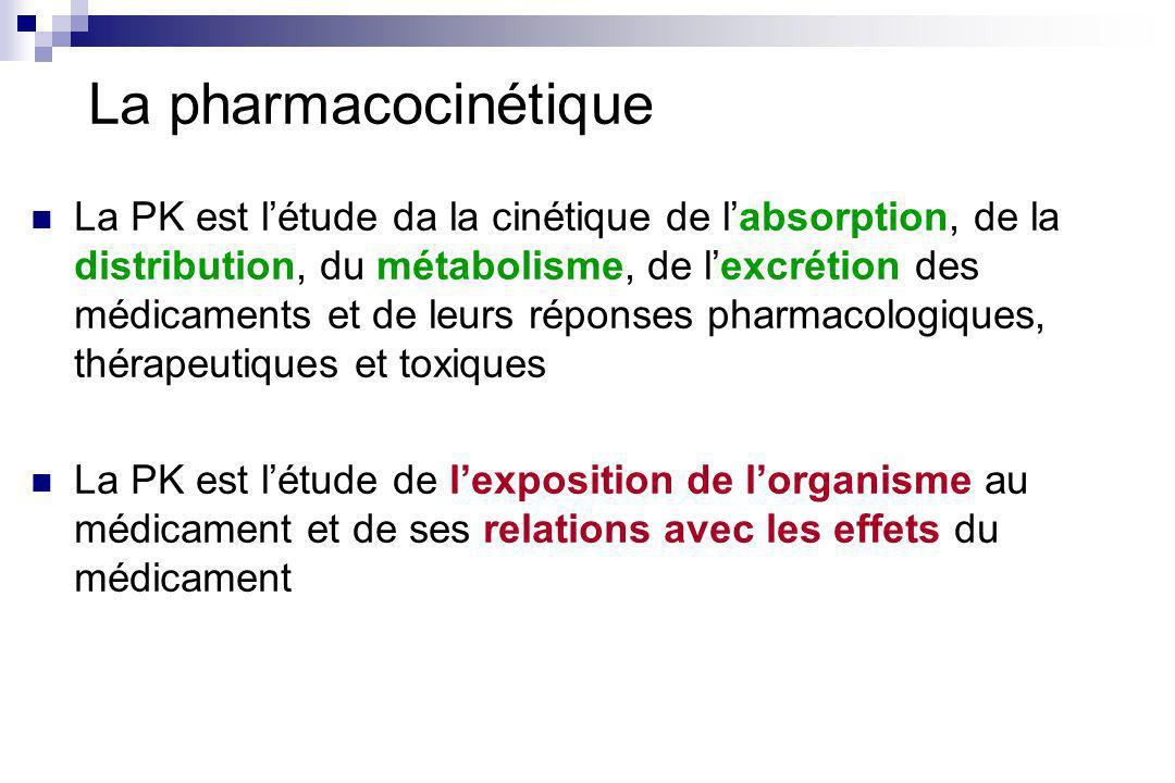 La PK est létude da la cinétique de labsorption, de la distribution, du métabolisme, de lexcrétion des médicaments et de leurs réponses pharmacologiques, thérapeutiques et toxiques La PK est létude de lexposition de lorganisme au médicament et de ses relations avec les effets du médicament La pharmacocinétique