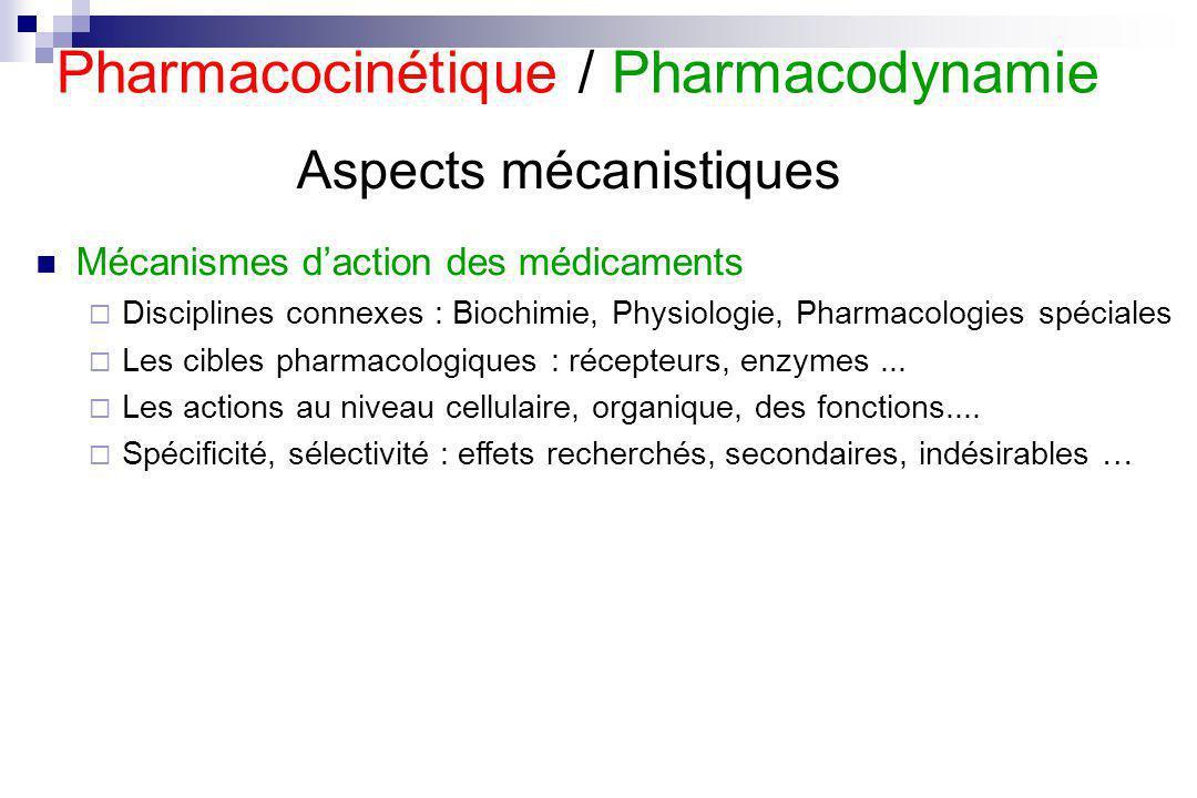 Pharmacocinétique / Pharmacodynamie Aspects mécanistiques Mécanismes daction des médicaments Disciplines connexes : Biochimie, Physiologie, Pharmacologies spéciales Les cibles pharmacologiques : récepteurs, enzymes...