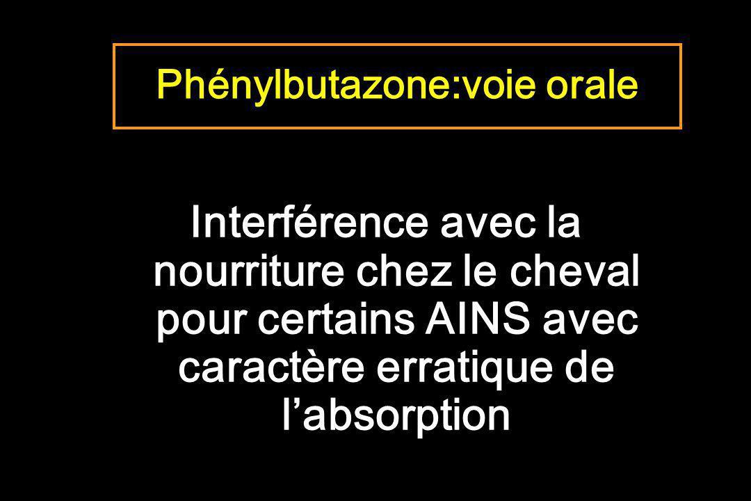 Phénylbutazone:voie orale Interférence avec la nourriture chez le cheval pour certains AINS avec caractère erratique de labsorption