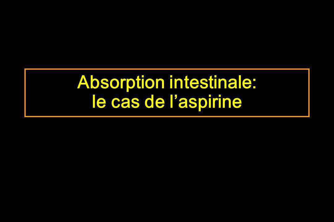Absorption intestinale: le cas de laspirine