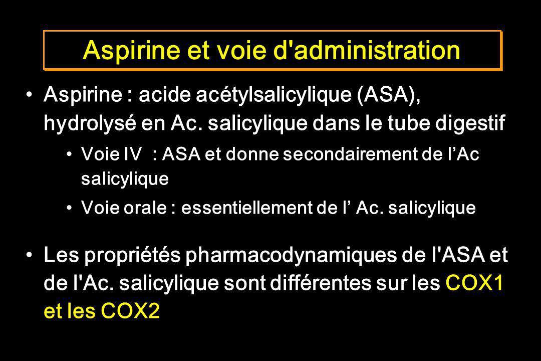 Aspirine et voie d'administration Aspirine : acide acétylsalicylique (ASA), hydrolysé en Ac. salicylique dans le tube digestif Voie IV : ASA et donne