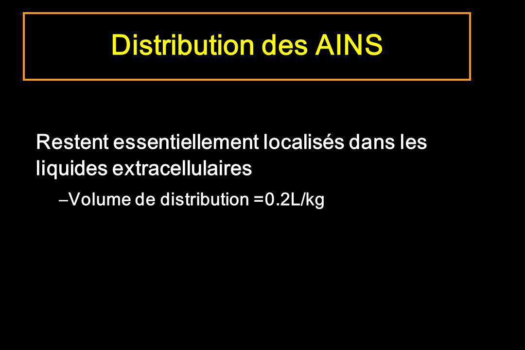 Restent essentiellement localisés dans les liquides extracellulaires –Volume de distribution =0.2L/kg