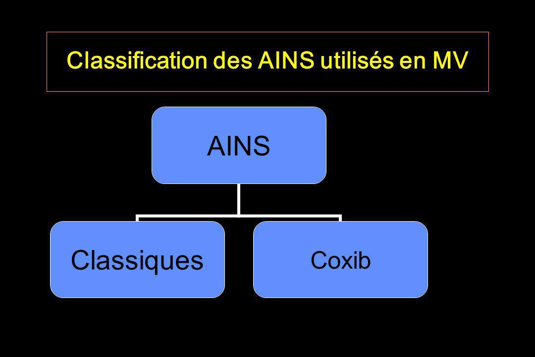 Classification des AINS utilisés en MV AINS ClassiquesCoxib