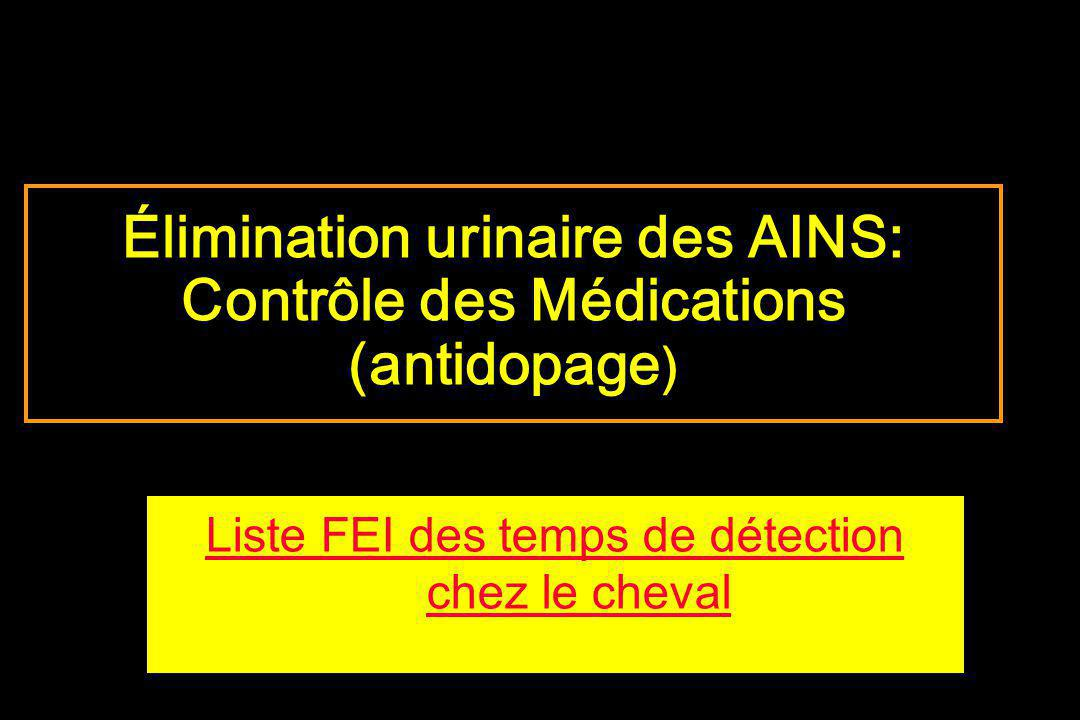 Élimination urinaire des AINS: Contrôle des Médications (antidopage ) Liste FEI des temps de détection chez le cheval Voir le cours sur le dopage