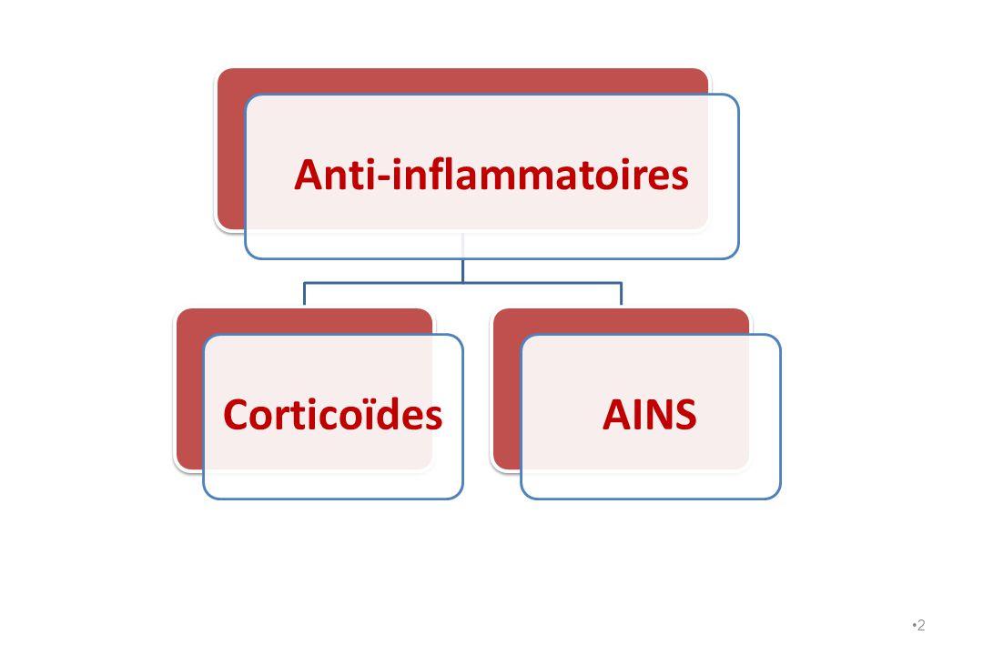 Les AINS commercialisés en médecine vétérinaire Coxib (Cox- 2 sélectifs) Firocoxib (Prévicox® & Equioxx® Merial)Firocoxib Robénacoxib (Onsior ®,Novartis)Robénacoxib Cimicoxib (Cimalgex ®, Vétoquinol)Cimicoxib Mavacoxib (Trocoxil ® Pfizer)Mavacoxib Rem:Tous les Coxib ne sont pas sélectifs
