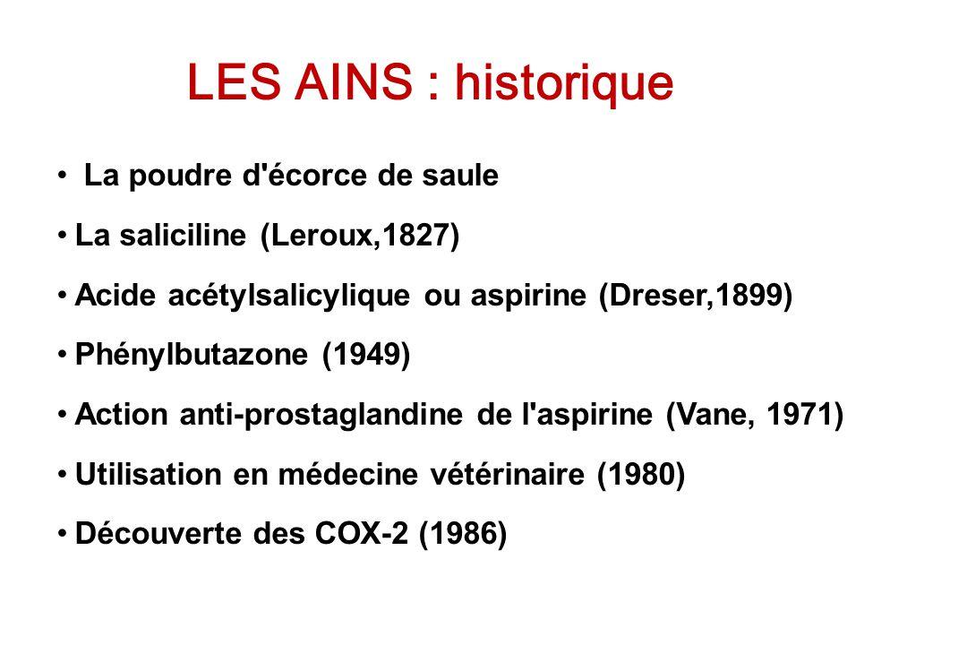 Temps de demi-vie des AINS chez le cheval AINSTemps de demi-vie plasmatique (h) Salicylé1-3 Flunixine1.6-2.1 Méloxicam3.0 Carprofène20 Phénylbutazone4-6 Firocoxib44