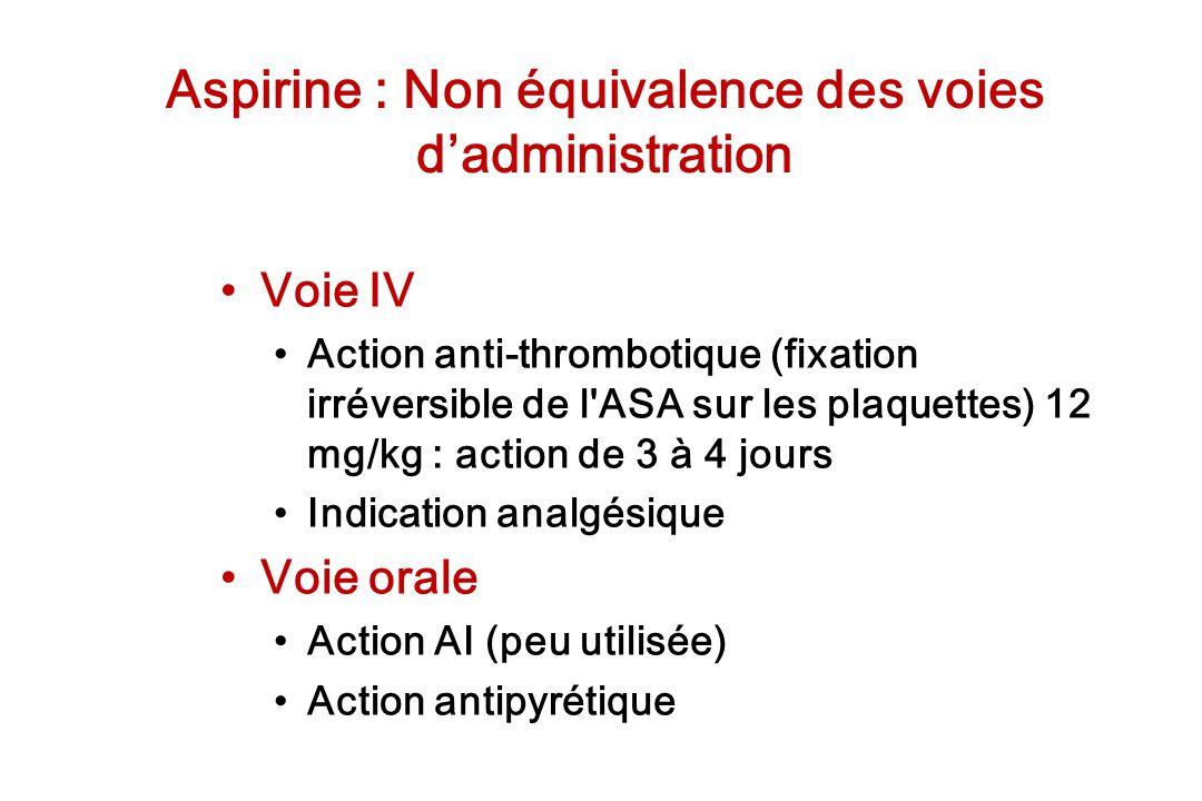 Voie IV Action anti-thrombotique (fixation irréversible de l'ASA sur les plaquettes) 12 mg/kg : action de 3 à 4 jours Indication analgésique Voie oral