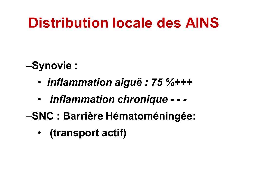 Distribution locale des AINS –Synovie : inflammation aiguë : 75 %+++ inflammation chronique - - - –SNC : Barrière Hématoméningée: (transport actif)