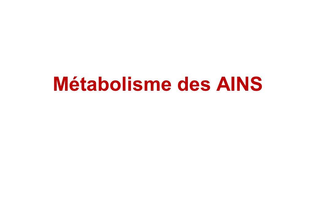 Métabolisme des AINS