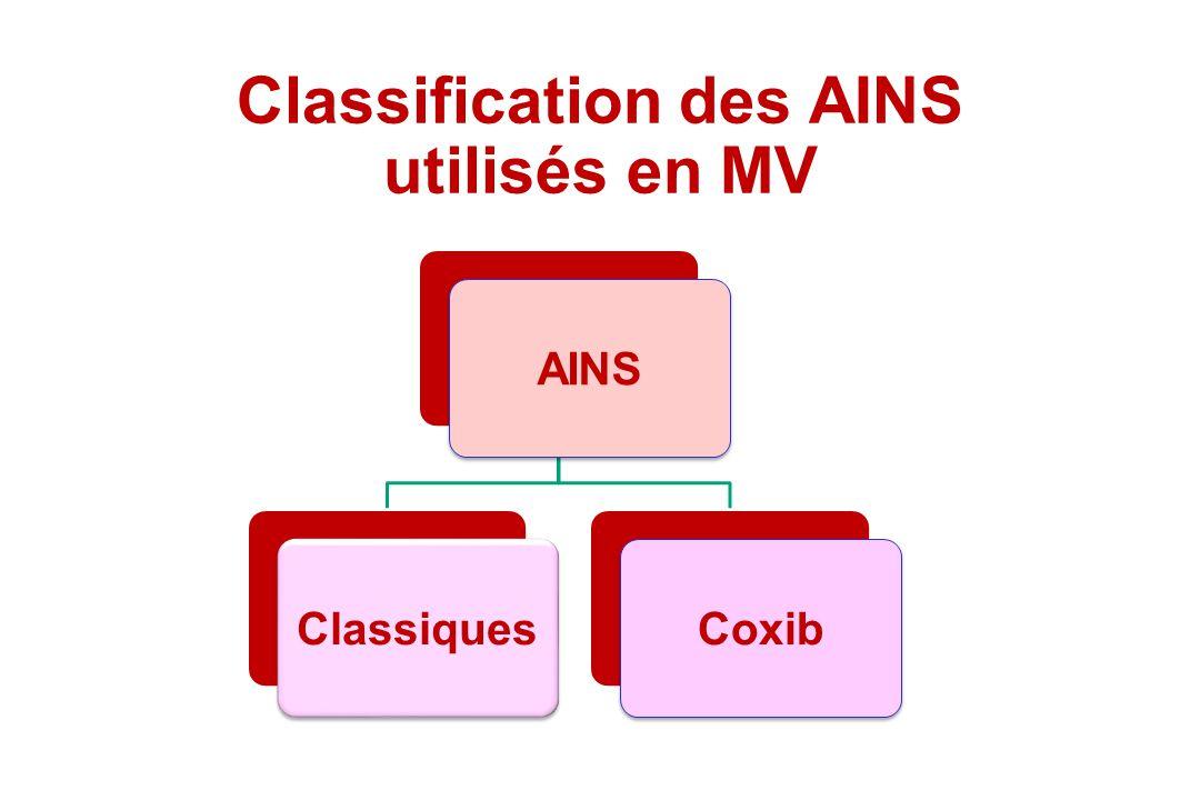 Classification des AINS utilisés en MV AINSClassiquesCoxib