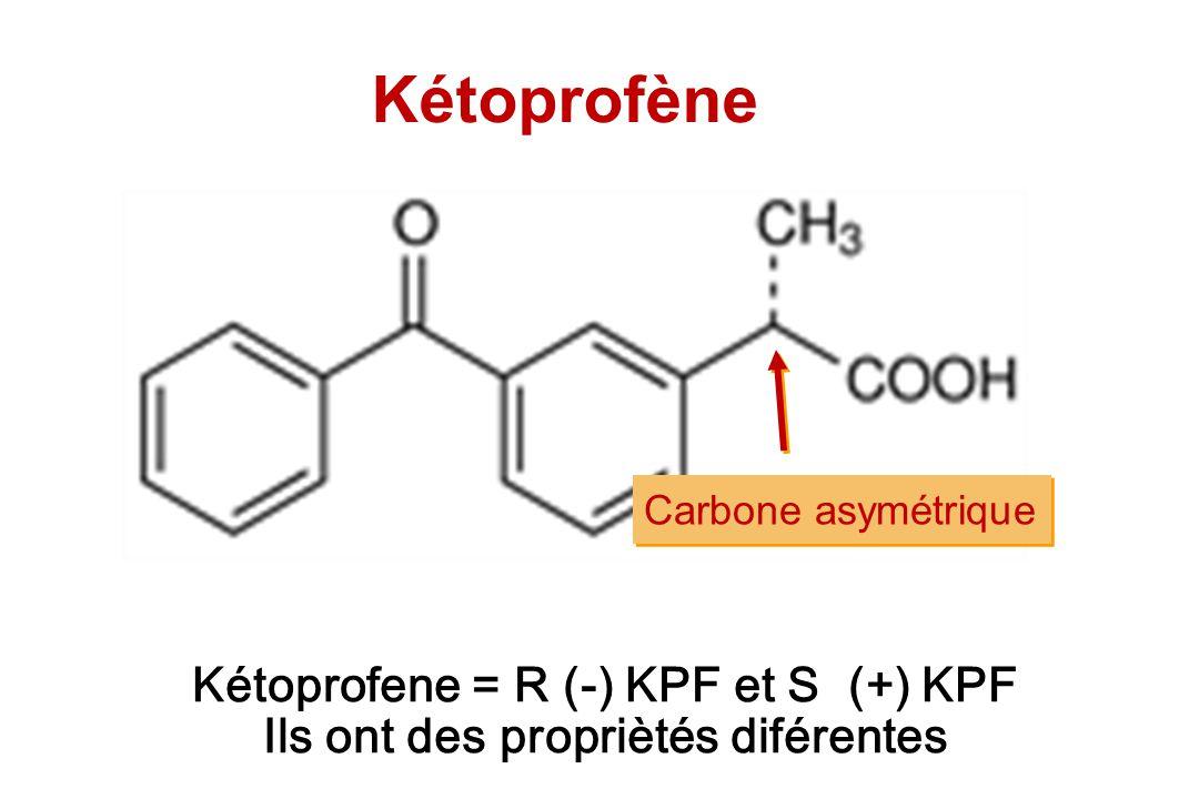Kétoprofène Kétoprofene = R (-) KPF et S (+) KPF Ils ont des propriètés diférentes Carbone asymétrique